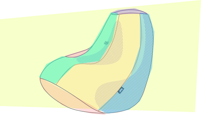 Konfigurátor